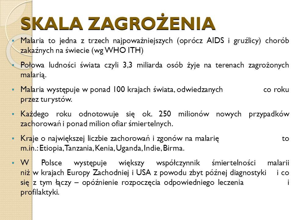 SKALA ZAGROŻENIA Malaria to jedna z trzech najpoważniejszych (oprócz AIDS i gruźlicy) chorób zakaźnych na świecie (wg WHO ITH)