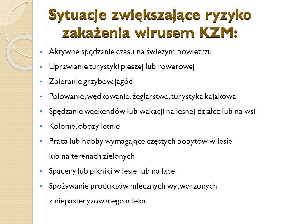 Sytuacje zwiększające ryzyko zakażenia wirusem KZM: