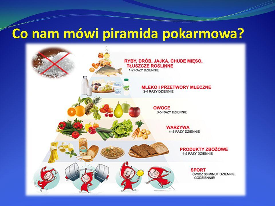 Co nam mówi piramida pokarmowa