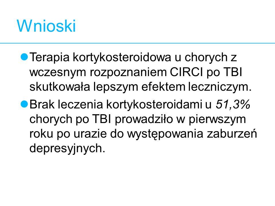 Wnioski 3. Terapia kortykosteroidowa u chorych z wczesnym rozpoznaniem CIRCI po TBI skutkowała lepszym efektem leczniczym.