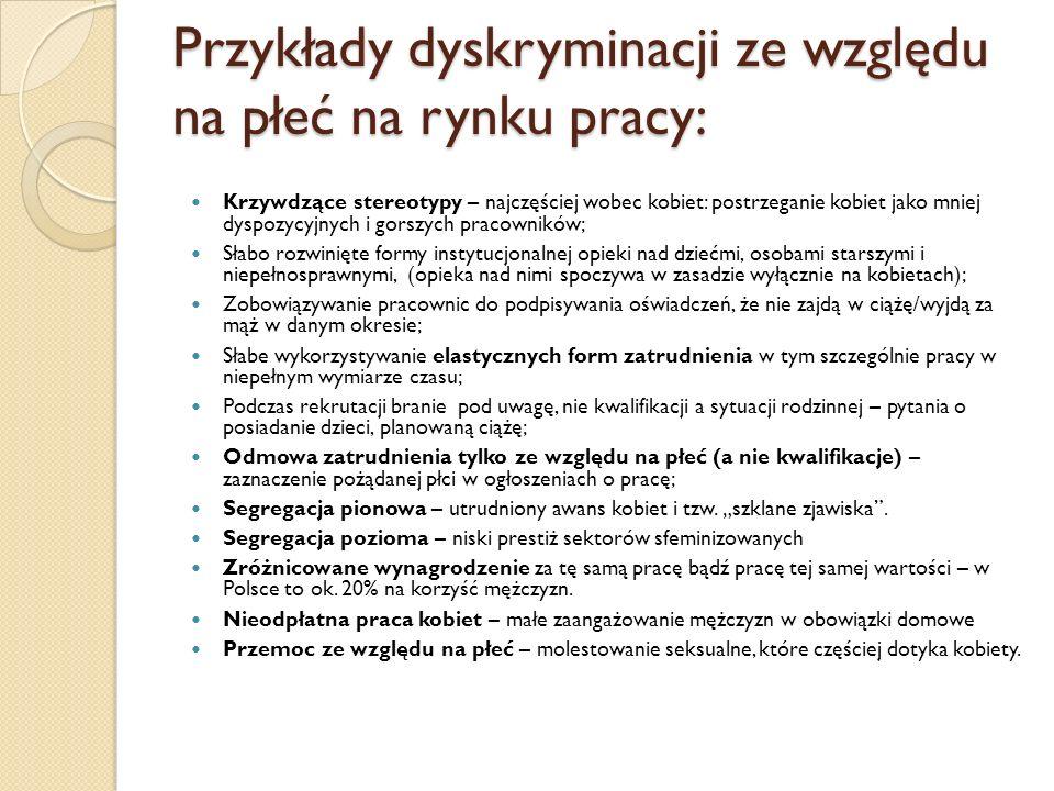 Przykłady dyskryminacji ze względu na płeć na rynku pracy: