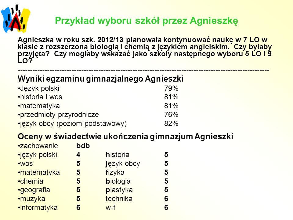 Przykład wyboru szkół przez Agnieszkę