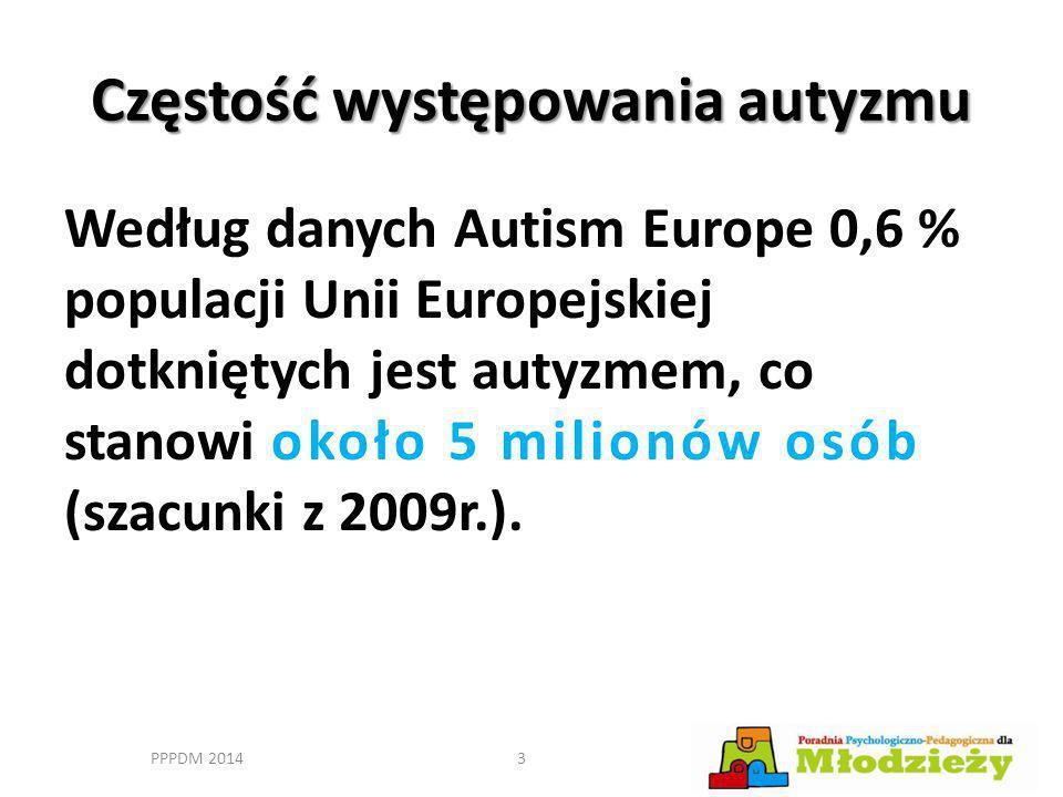 Częstość występowania autyzmu
