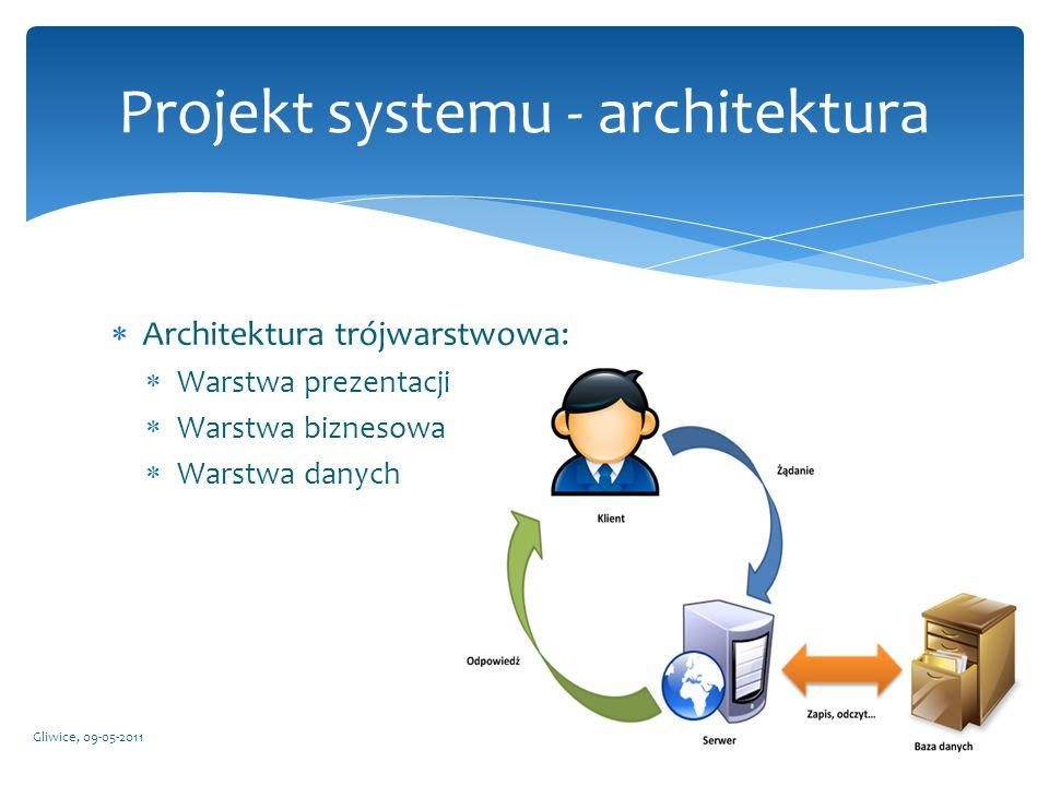 Projekt systemu - architektura