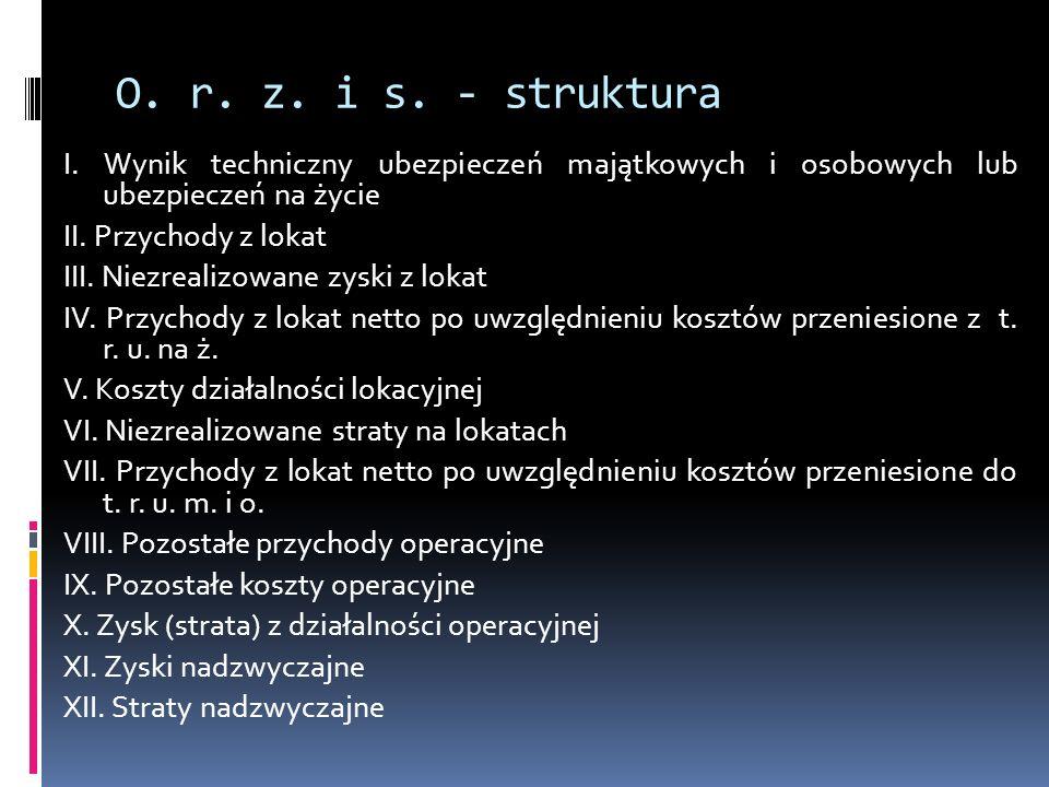 O. r. z. i s. - struktura