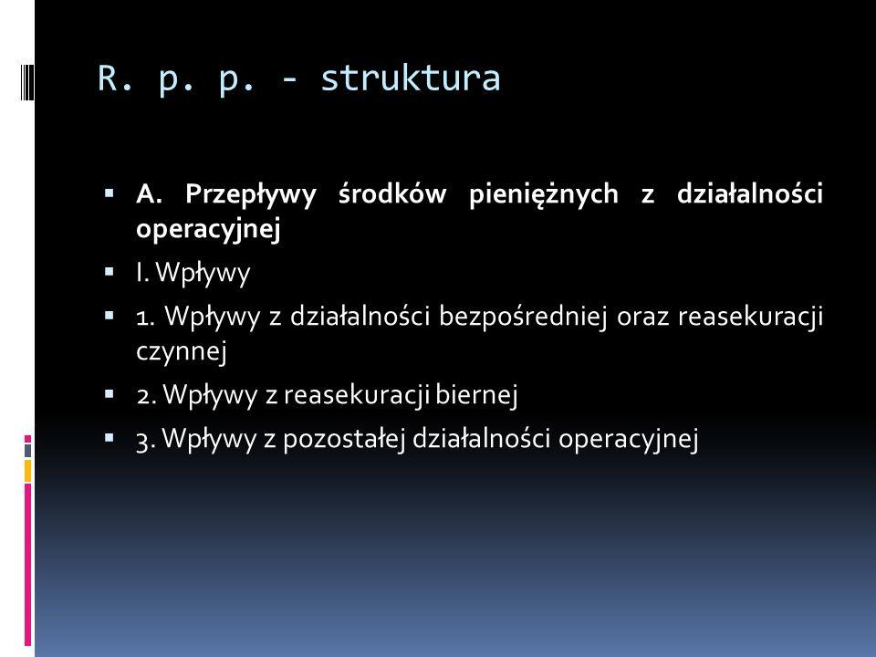 R. p. p. - struktura A. Przepływy środków pieniężnych z działalności operacyjnej. I. Wpływy.