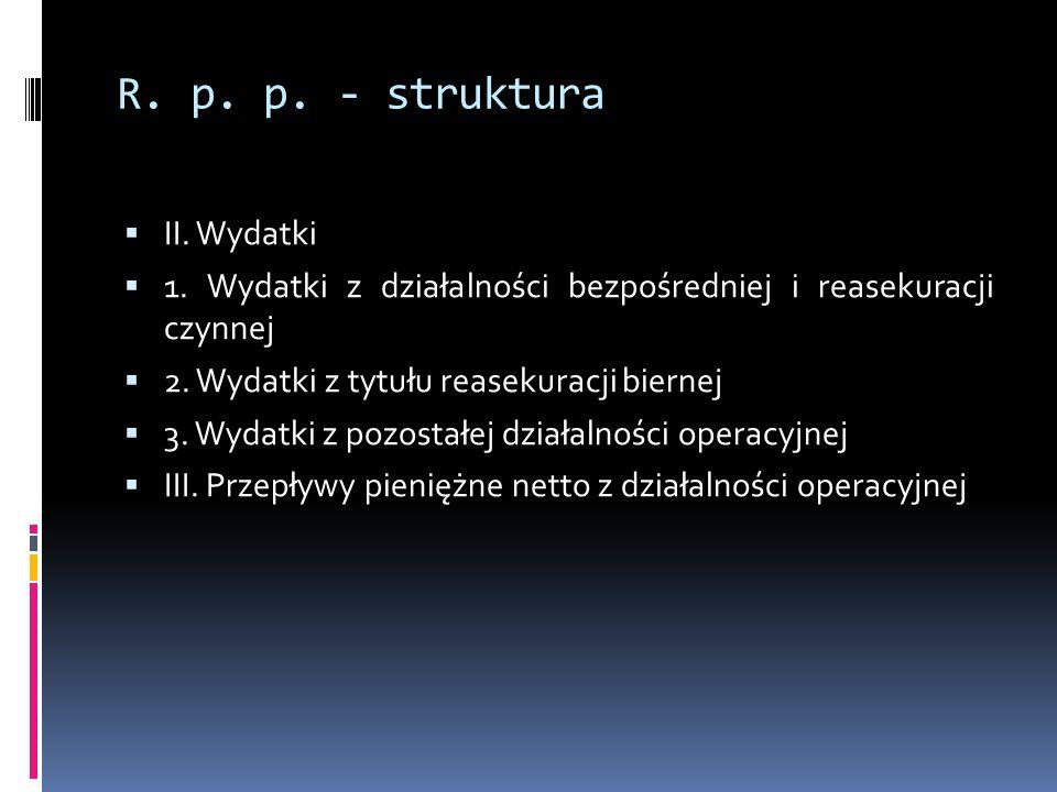 R. p. p. - struktura II. Wydatki