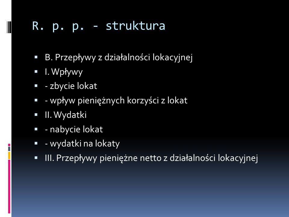R. p. p. - struktura B. Przepływy z działalności lokacyjnej I. Wpływy
