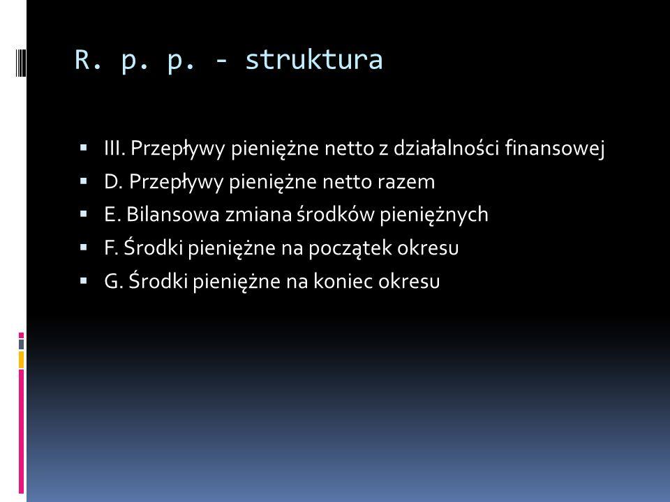 R. p. p. - struktura III. Przepływy pieniężne netto z działalności finansowej. D. Przepływy pieniężne netto razem.