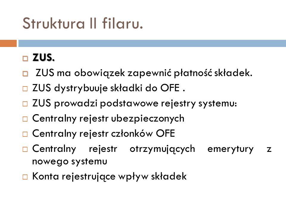 Struktura II filaru. ZUS. ZUS ma obowiązek zapewnić płatność składek.