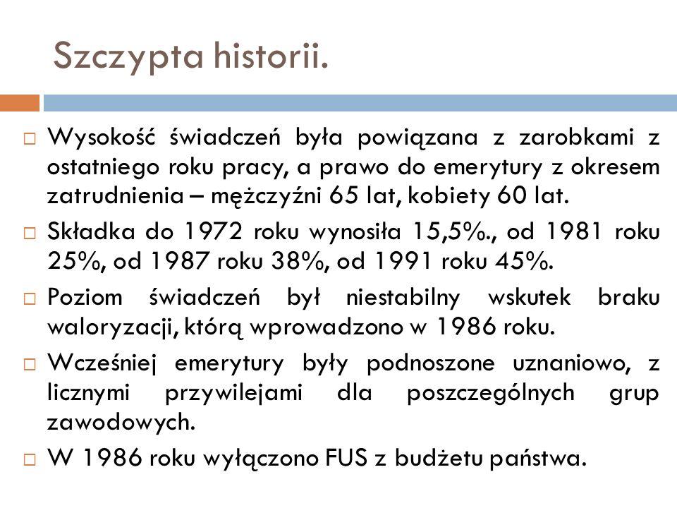 Szczypta historii.