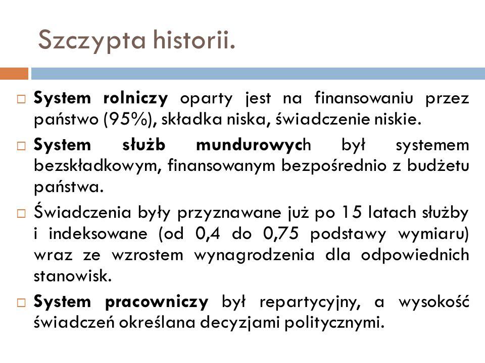 Szczypta historii. System rolniczy oparty jest na finansowaniu przez państwo (95%), składka niska, świadczenie niskie.