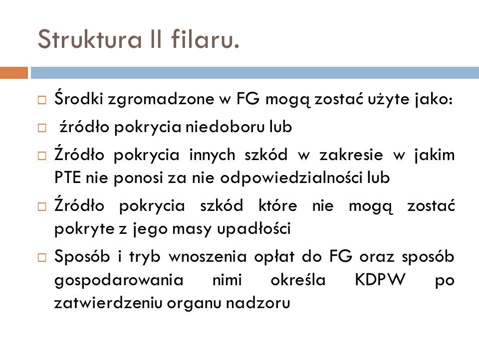Struktura II filaru. Środki zgromadzone w FG mogą zostać użyte jako: