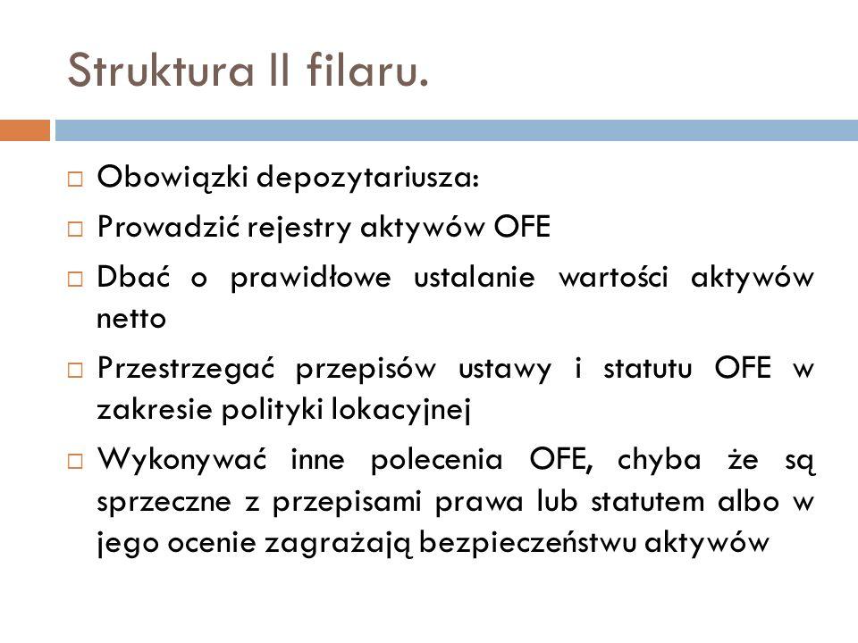 Struktura II filaru. Obowiązki depozytariusza: