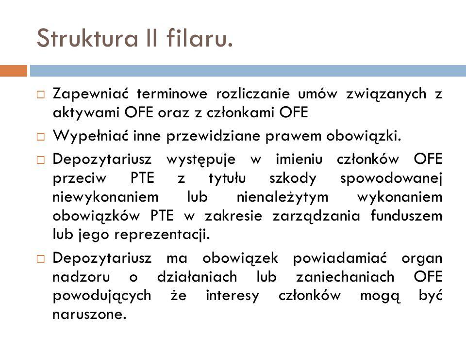 Struktura II filaru. Zapewniać terminowe rozliczanie umów związanych z aktywami OFE oraz z członkami OFE.