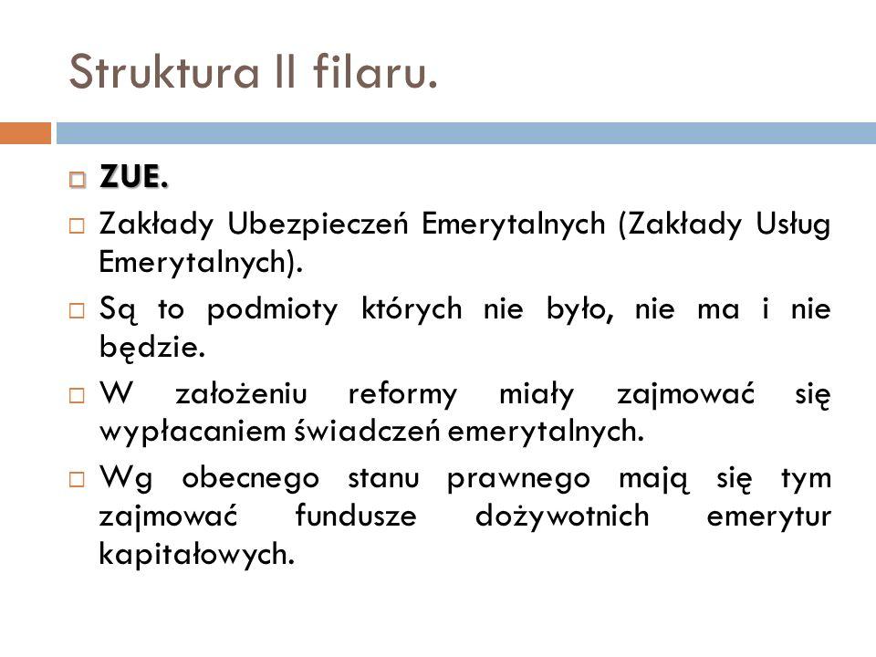 Struktura II filaru. ZUE.