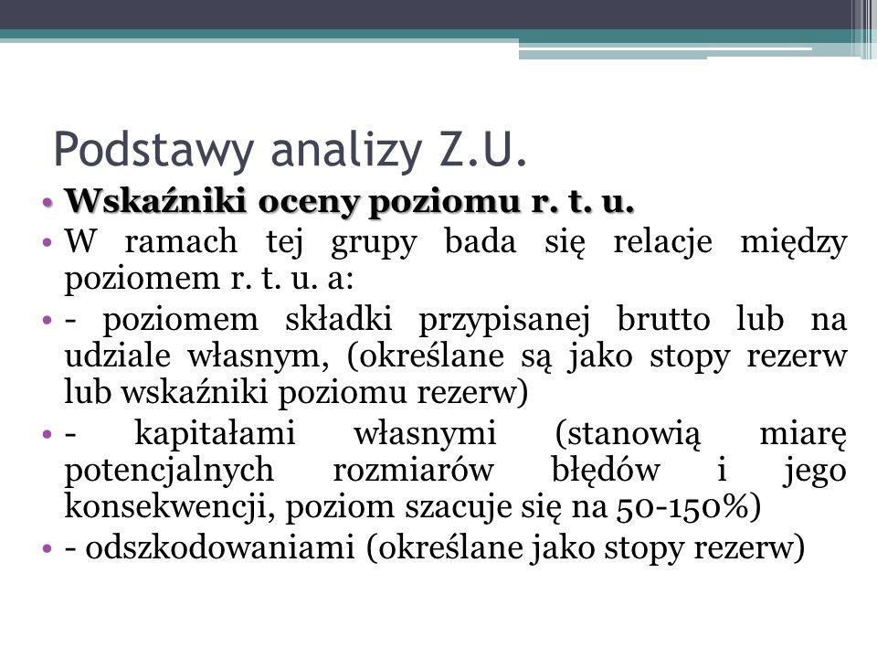 Podstawy analizy Z.U. Wskaźniki oceny poziomu r. t. u.