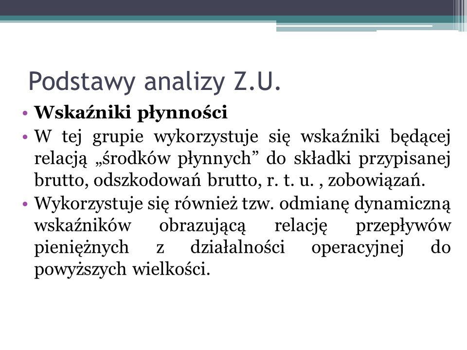 Podstawy analizy Z.U. Wskaźniki płynności