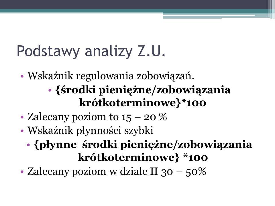 Podstawy analizy Z.U. Wskaźnik regulowania zobowiązań.