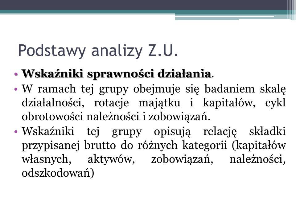 Podstawy analizy Z.U. Wskaźniki sprawności działania.