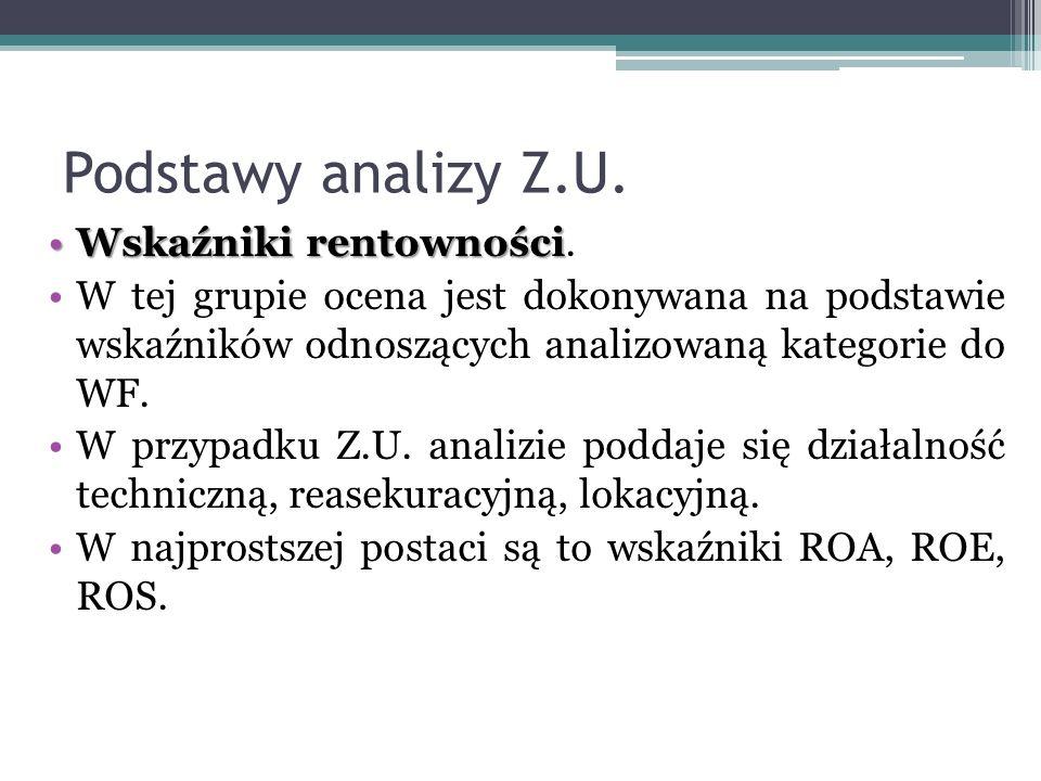 Podstawy analizy Z.U. Wskaźniki rentowności.