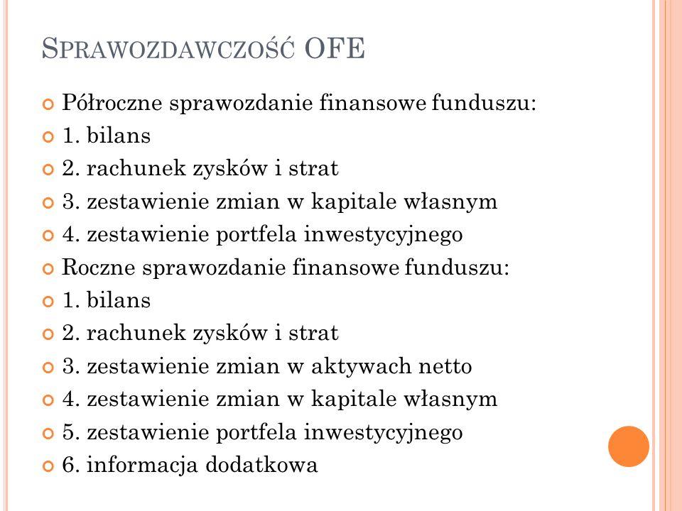 Sprawozdawczość OFE Półroczne sprawozdanie finansowe funduszu:
