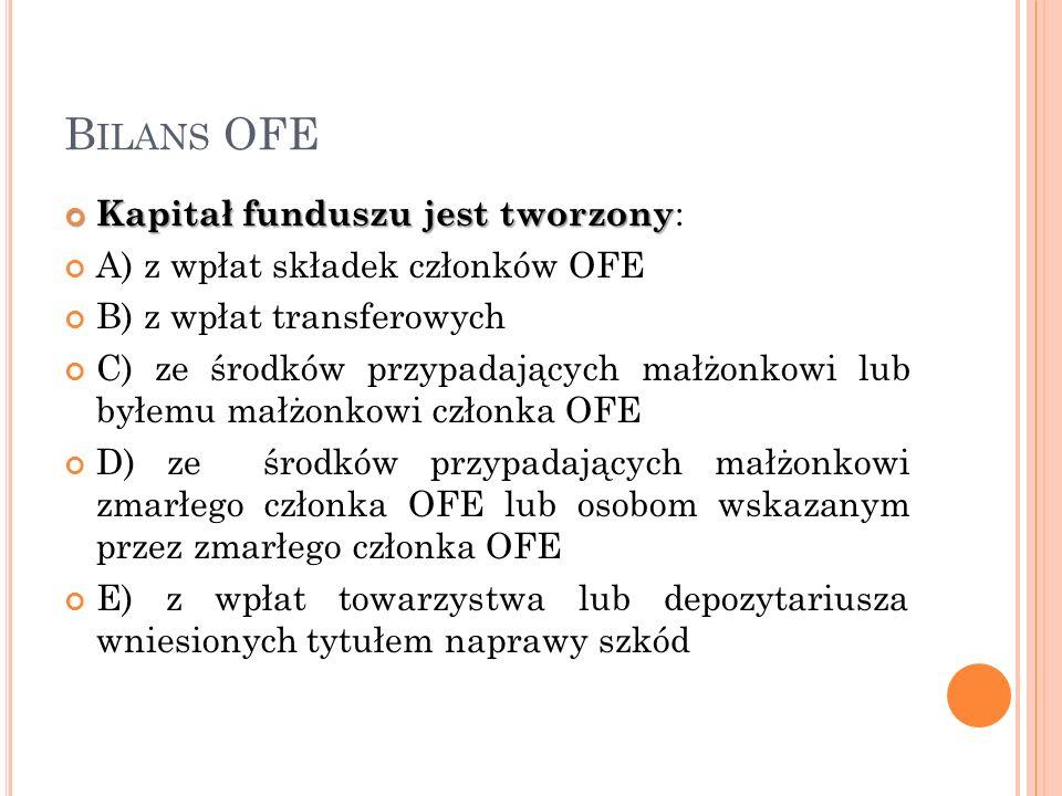 Bilans OFE Kapitał funduszu jest tworzony: