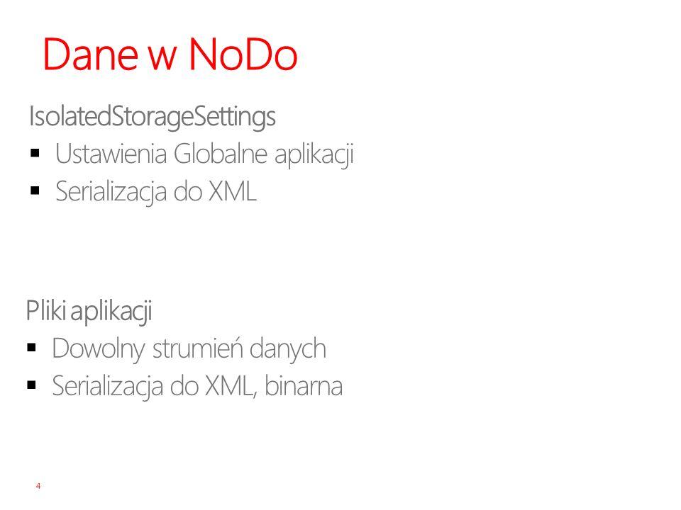 Dane w NoDo IsolatedStorageSettings Ustawienia Globalne aplikacji