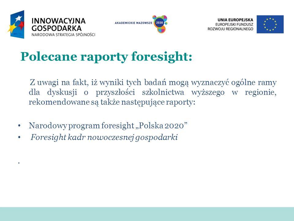 Polecane raporty foresight: