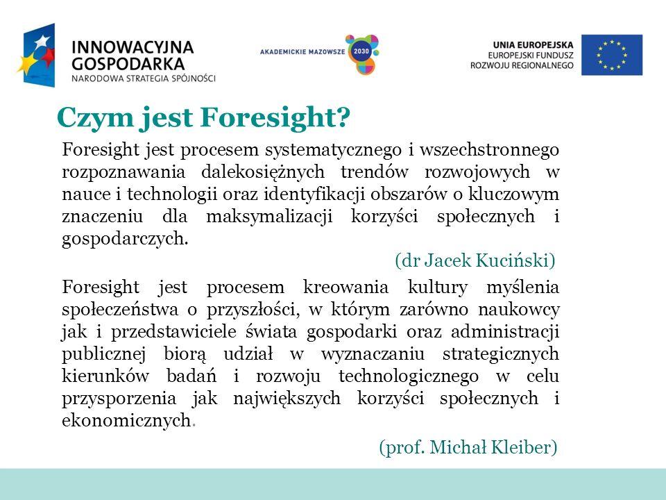 Czym jest Foresight