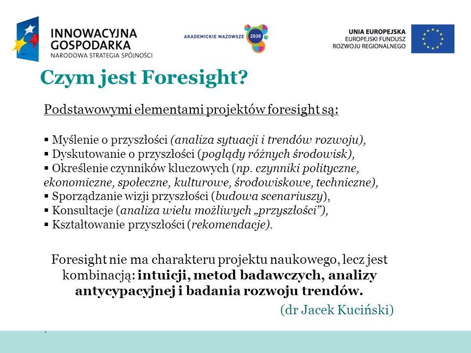 Czym jest Foresight Podstawowymi elementami projektów foresight są: