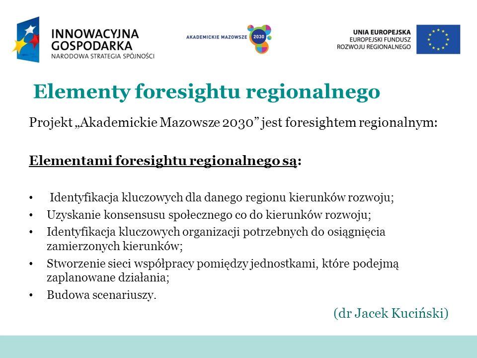 Elementy foresightu regionalnego