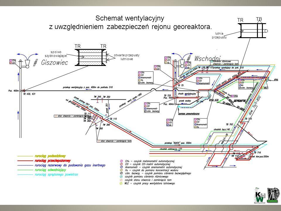 Schemat wentylacyjny z uwzględnieniem zabezpieczeń rejonu georeaktora.