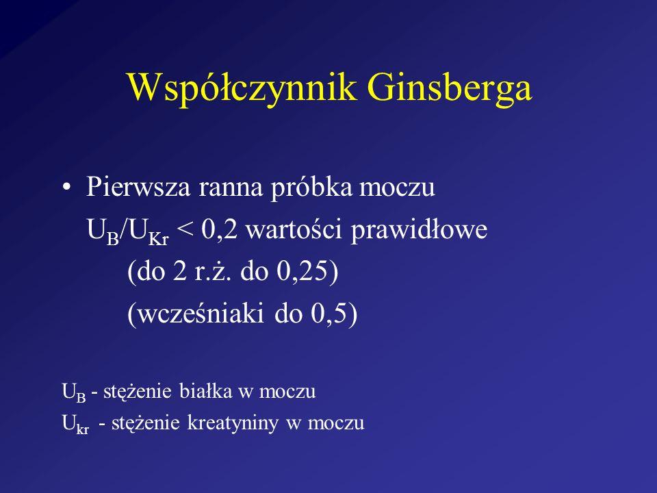 Współczynnik Ginsberga