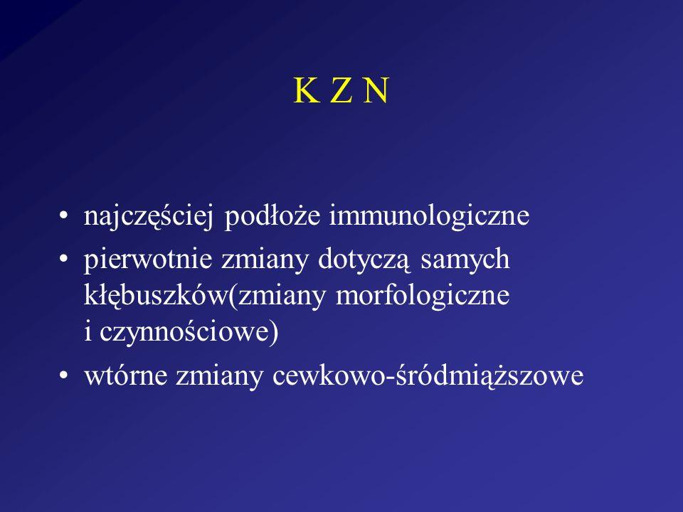 K Z N najczęściej podłoże immunologiczne