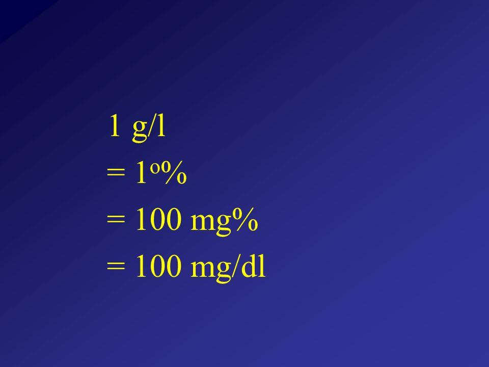 1 g/l = 1o% = 100 mg% = 100 mg/dl