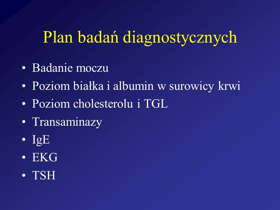 Plan badań diagnostycznych