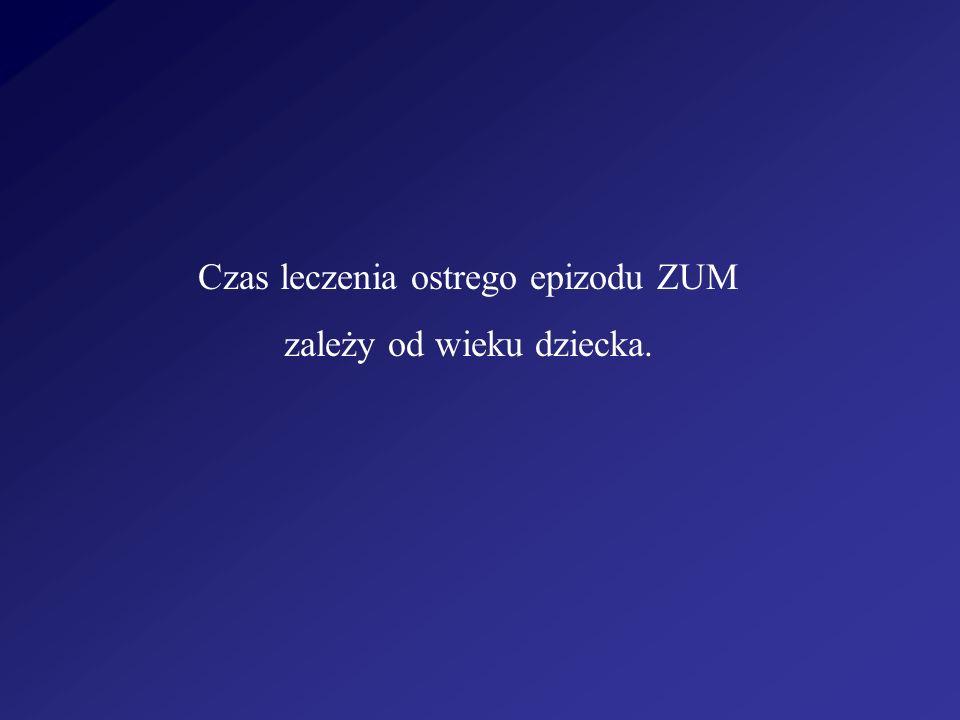 Czas leczenia ostrego epizodu ZUM zależy od wieku dziecka.