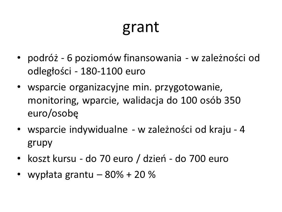 grant podróż - 6 poziomów finansowania - w zależności od odległości - 180-1100 euro.