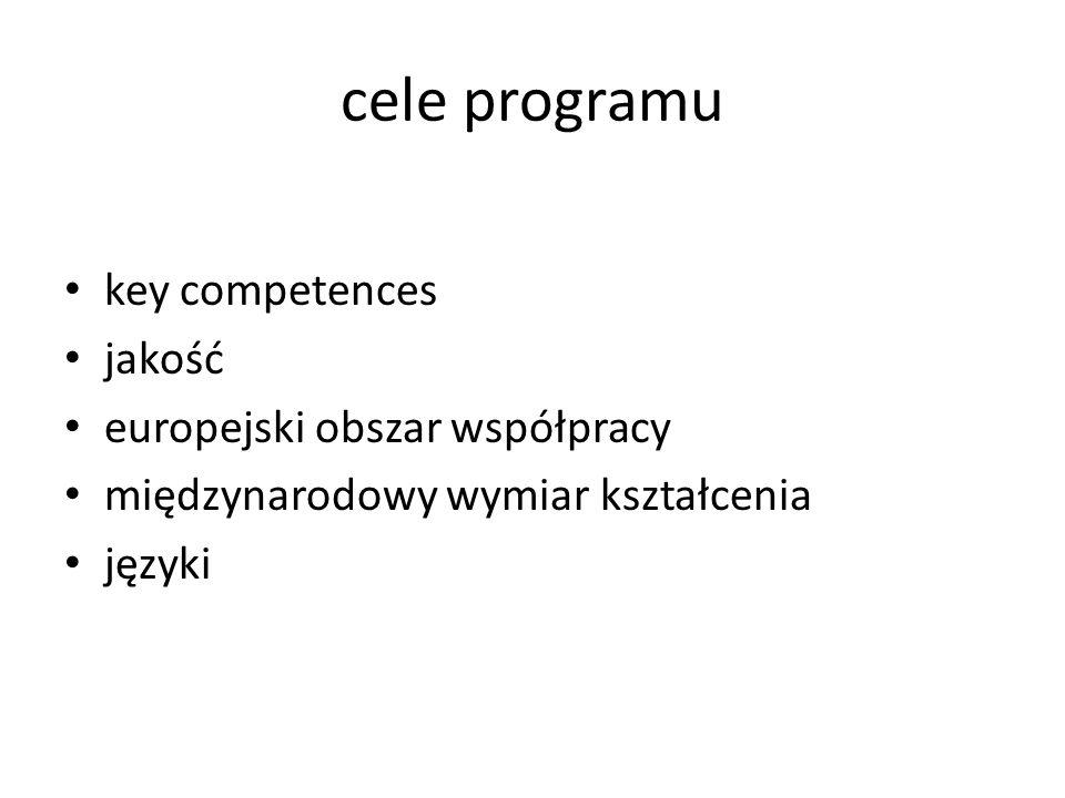 cele programu key competences jakość europejski obszar współpracy