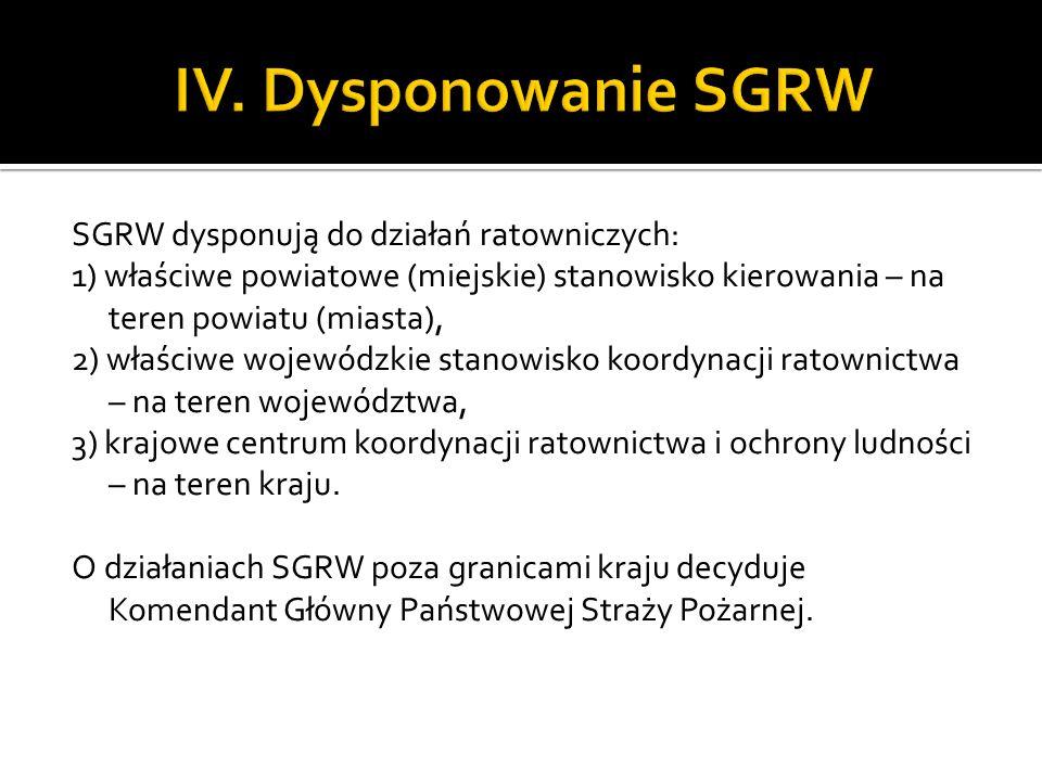 IV. Dysponowanie SGRW