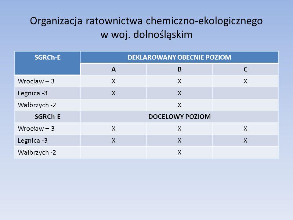 Organizacja ratownictwa chemiczno-ekologicznego w woj. dolnośląskim