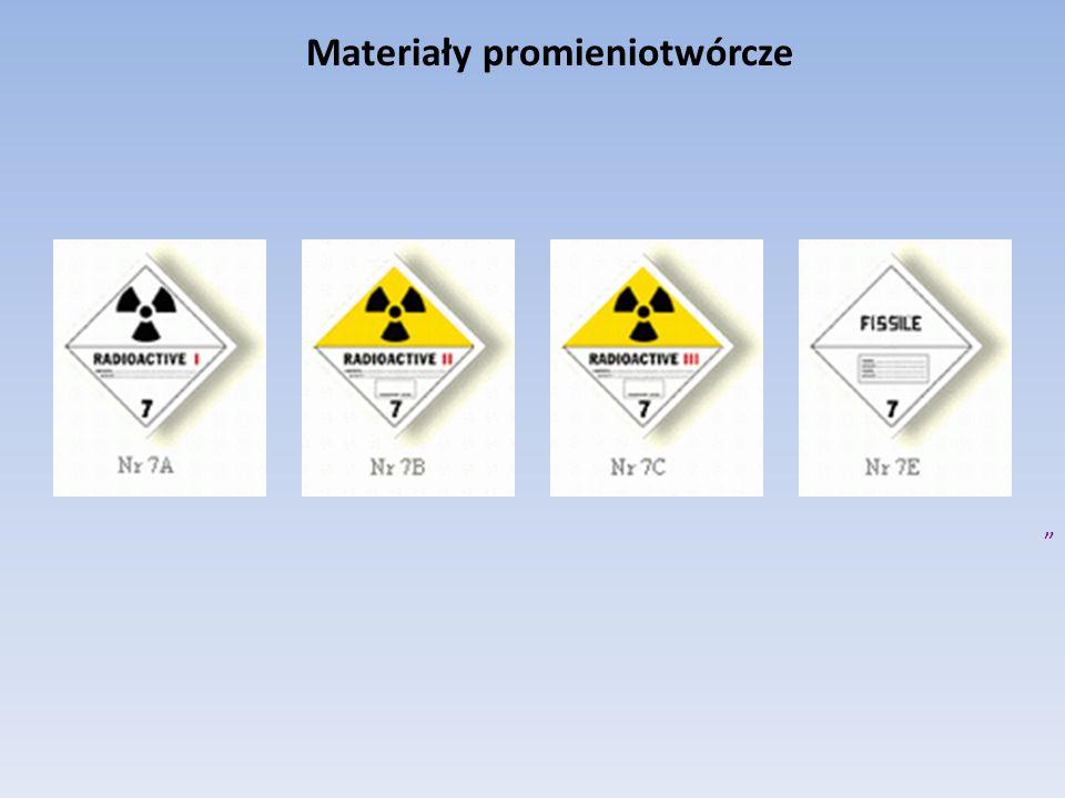Materiały promieniotwórcze