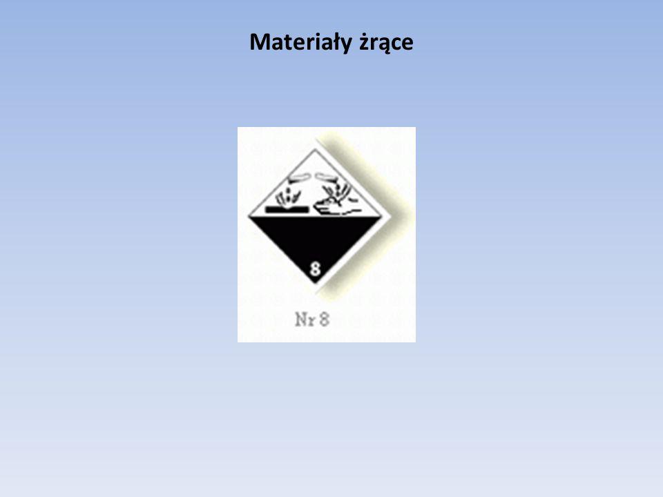 Materiały żrące