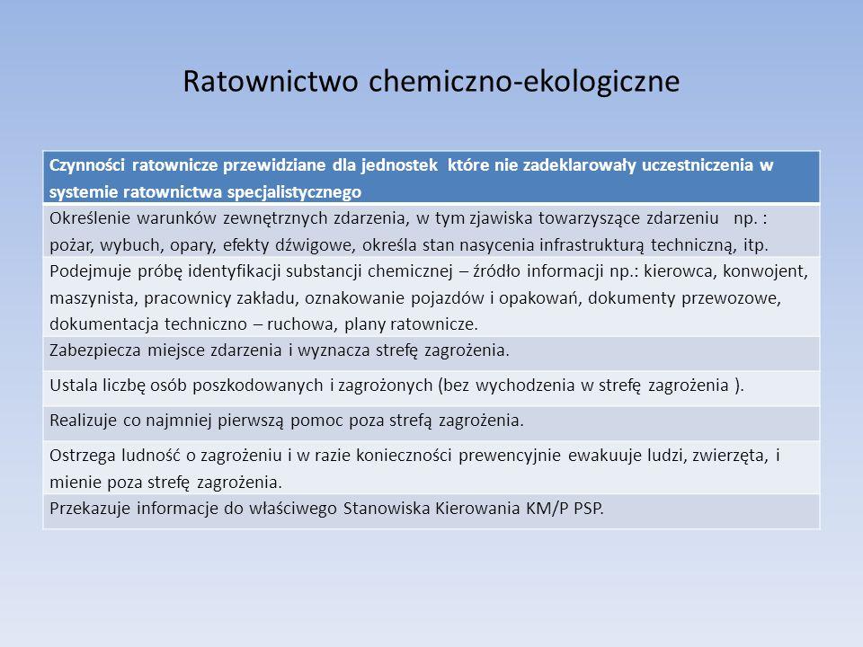 Ratownictwo chemiczno-ekologiczne