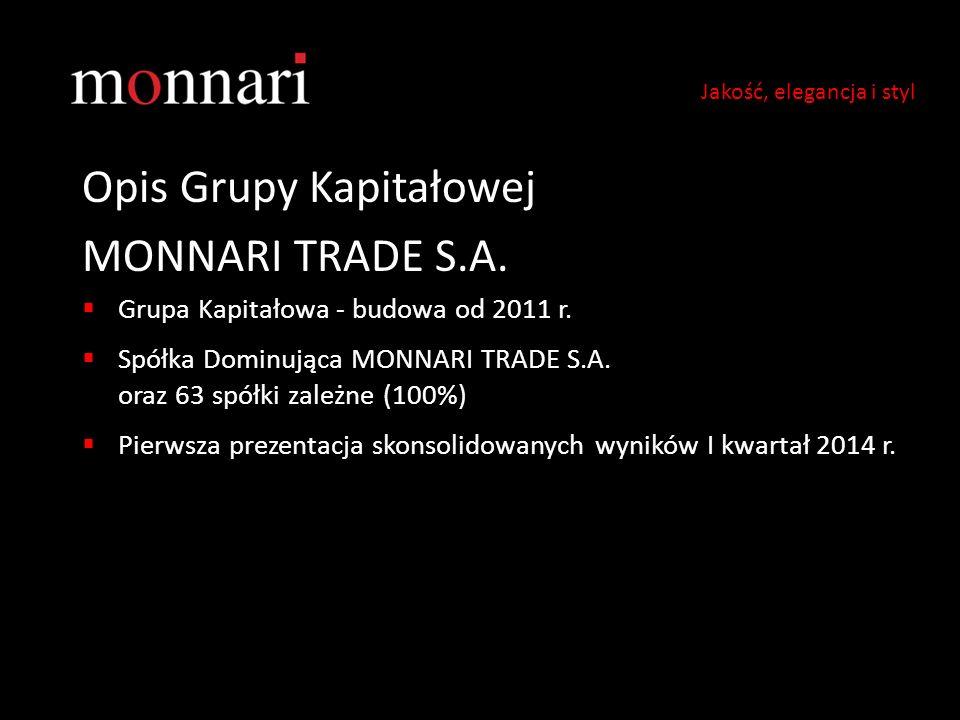 Opis Grupy Kapitałowej MONNARI TRADE S.A.