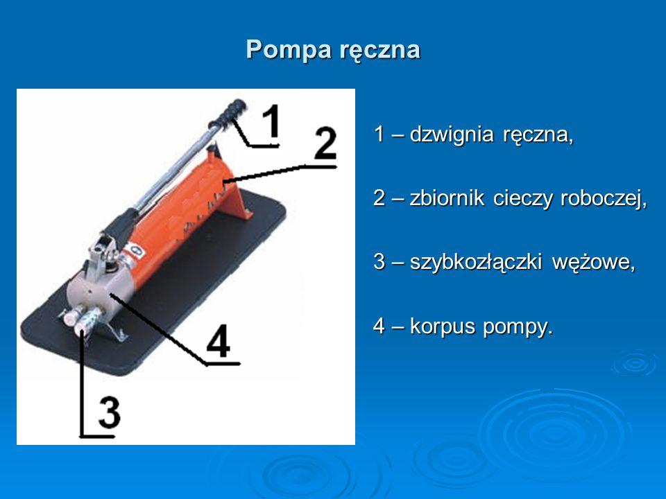 Pompa ręczna 1 – dzwignia ręczna, 2 – zbiornik cieczy roboczej,