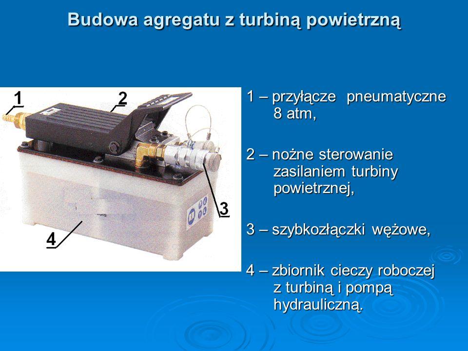 Budowa agregatu z turbiną powietrzną