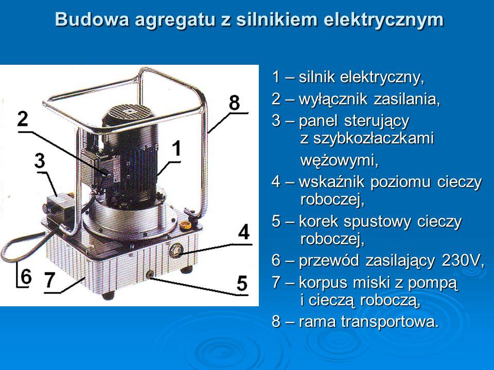 Budowa agregatu z silnikiem elektrycznym