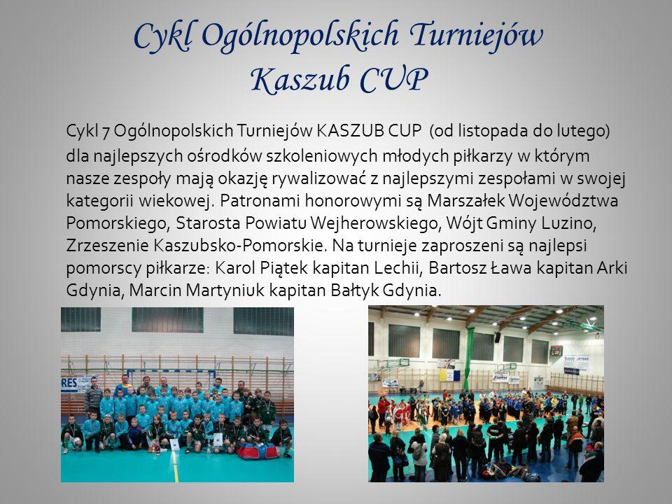 Cykl Ogólnopolskich Turniejów Kaszub CUP